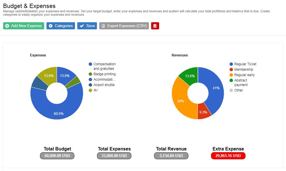 budget management tool