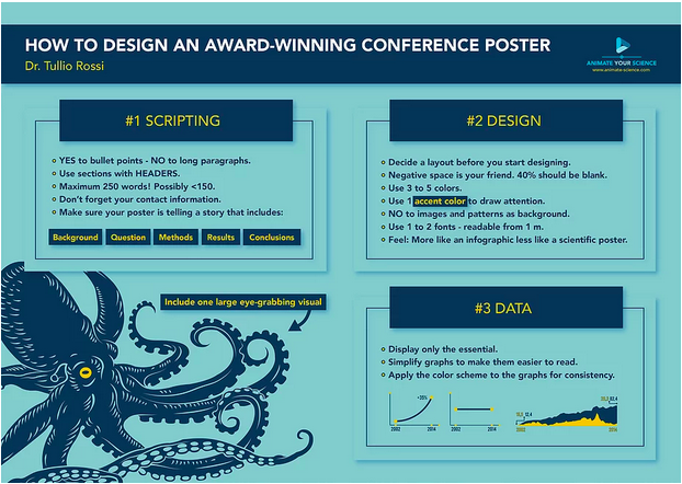 design-academic-posters